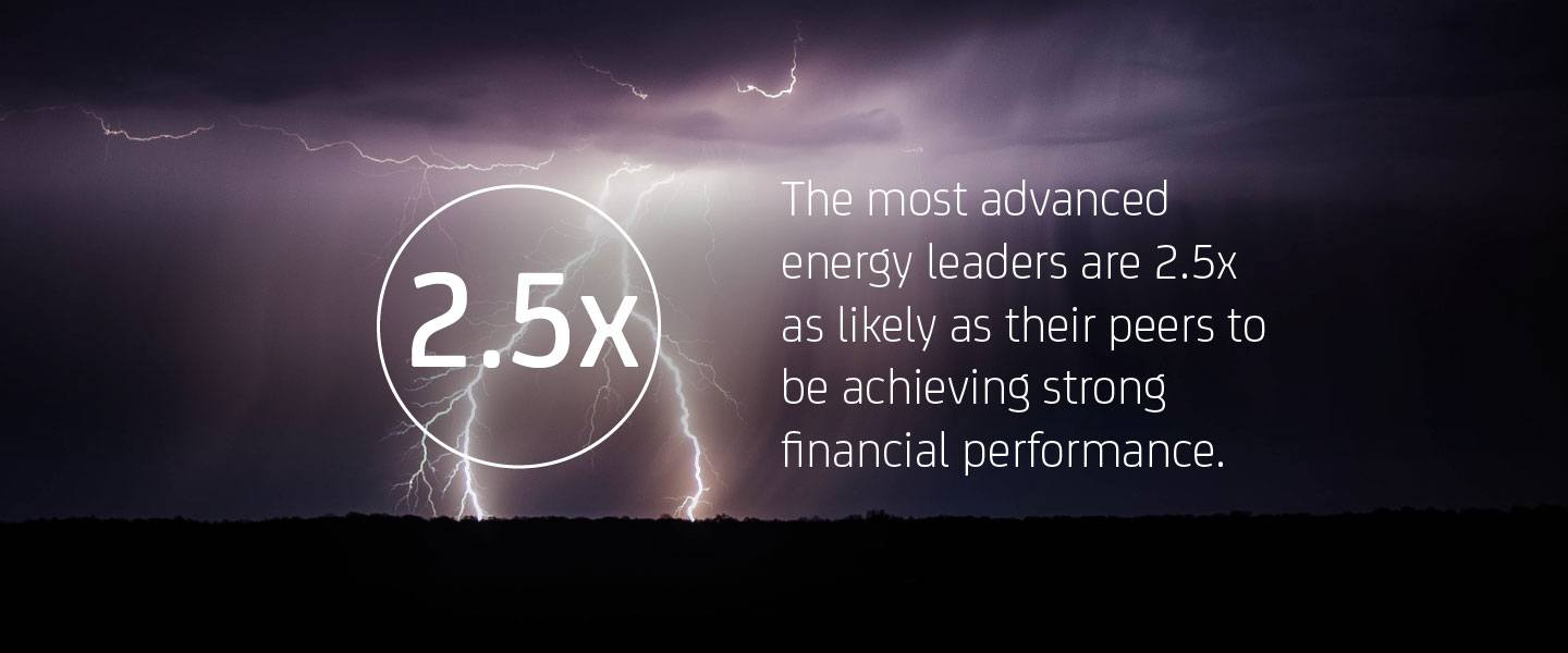 The most advanced energy leaders are 2.5x as likely as their peers to be achieving strong financial performance