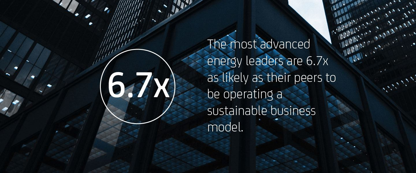 The most advanced energy leaders are 6.7x as likely as their peers to be operating a sustainable business model